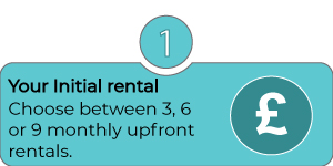 Your Initial Rental