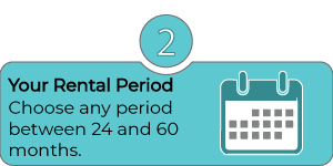 Your Rental Period